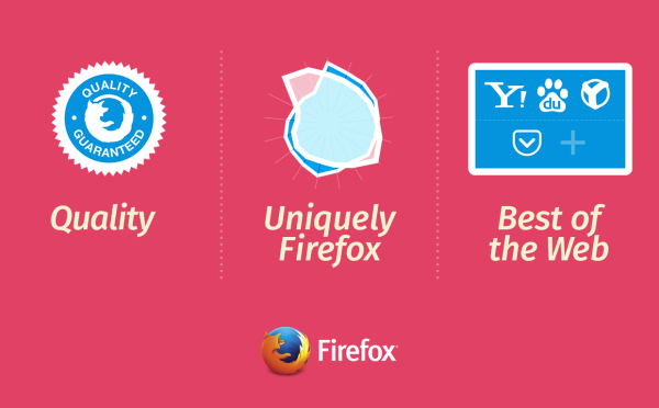 Firefox Pillars : Quality, Uniquely Firefox, Best of the Web
