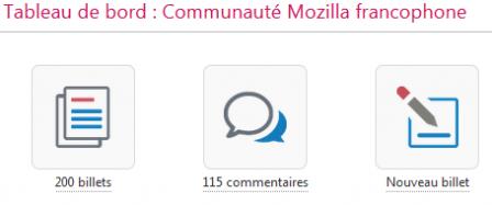 Tableau de bord de Dotclear : Communauté Mozilla francophone – 200 billets