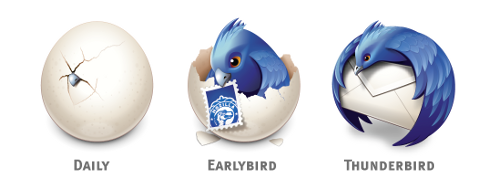 Daily Earlybird Thunderbird