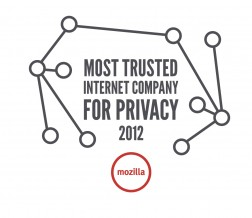 Most Trusted Privacy